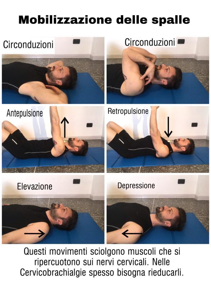 Cervicobrachialgia Esercizi di mobilità articolare